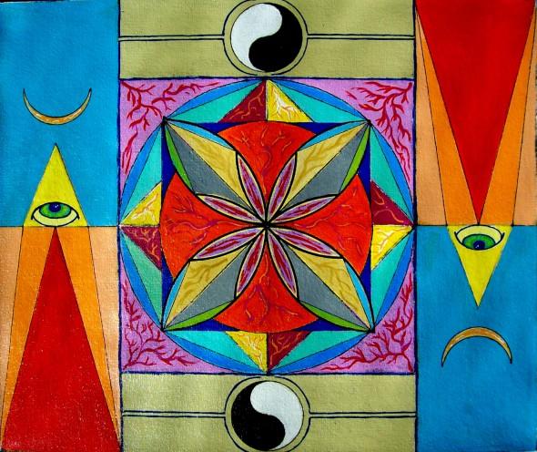 Mandala del blalance