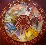 Obras de arte: Asia : Israel : Southern-Israel : beersheva : mandala Circulo astrologico de acuerdo a la cabalah en el siglo -17